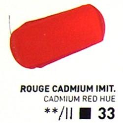 Akryl - brilantní červená